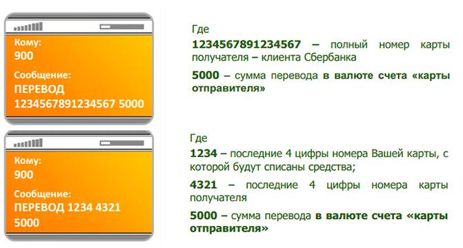 Перевод денег с Теле2 на Сбербанк 900