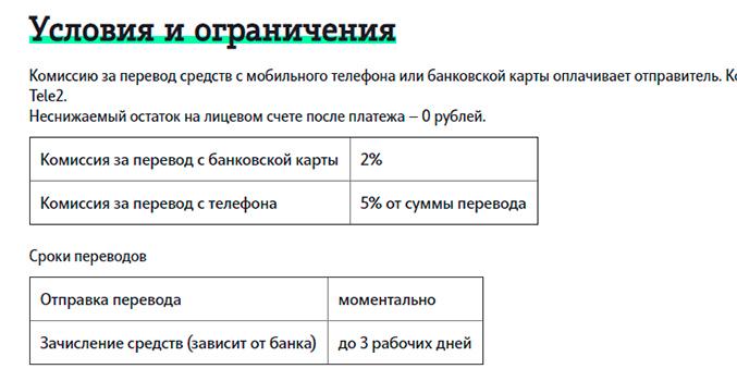 Условия и ограничения при переводе