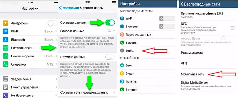 Отключение GPRS в смартфоне