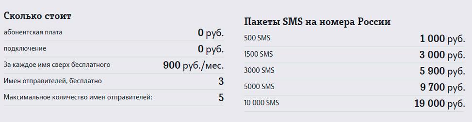 Условия услуги «Бизнес-SMS»